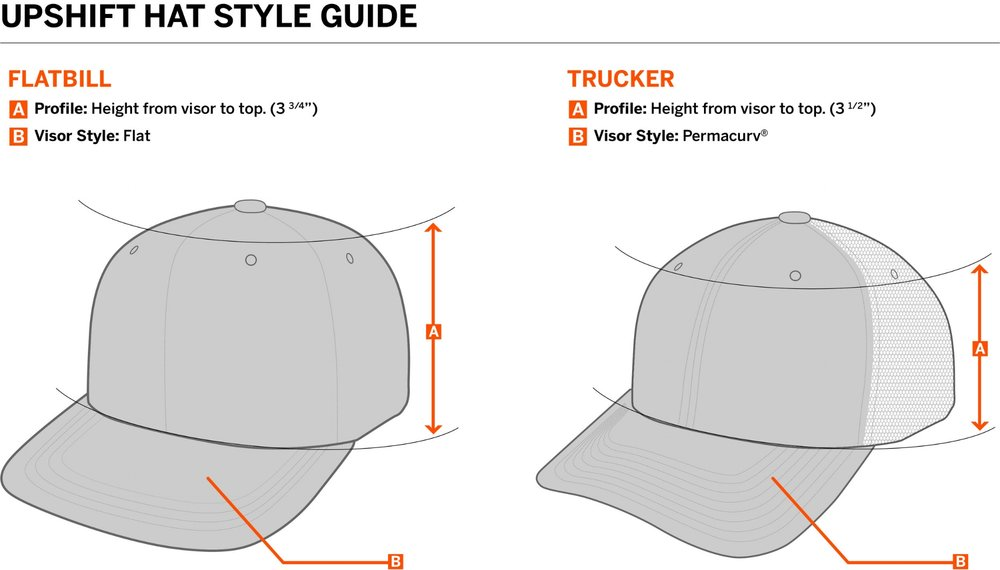 03f18c5c82c Diagram Of Hats Wiring Diagram Now Snapback Hat Diagram Diagram Of Hats