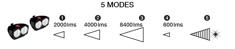 ProADV4200-Set-Specs-Lumens-01.jpg