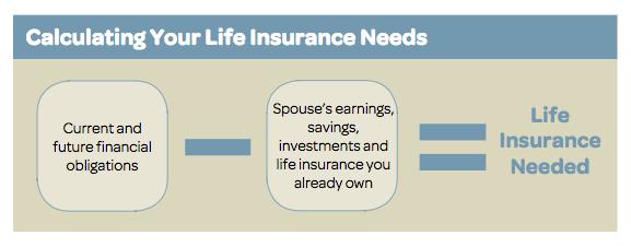 life-insurance-needs.jpg