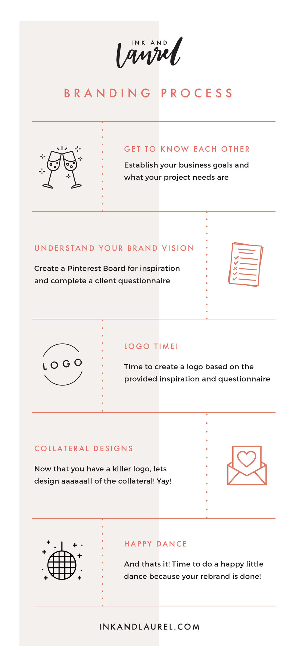 A step by step look into the branding process by Ink and Laurel