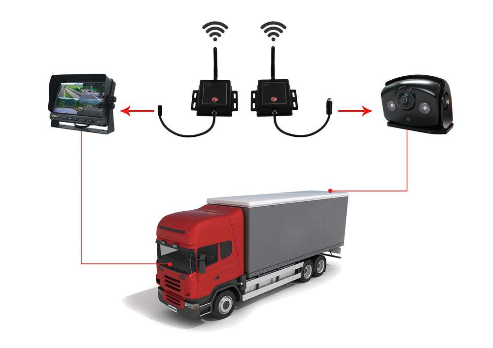 Wireless Transmitter Set