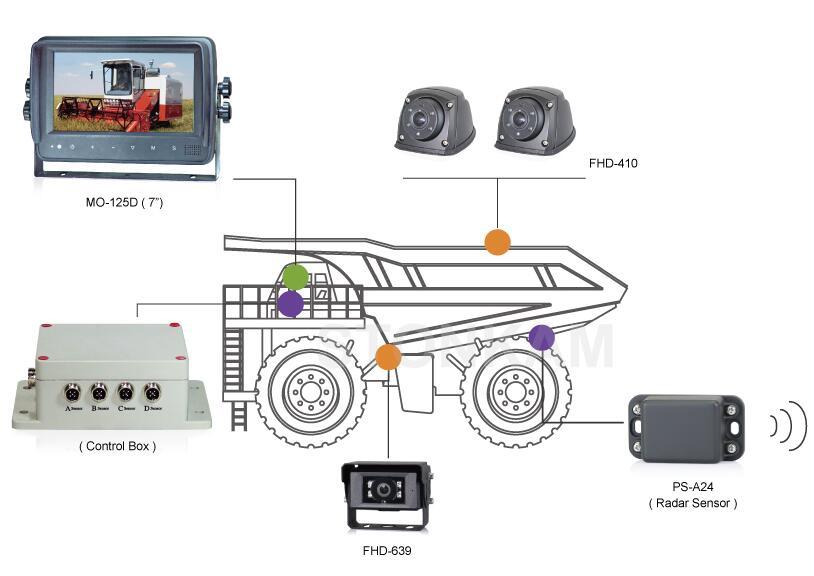 Rear Radar Detector