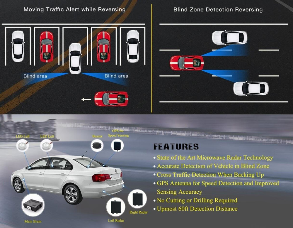 02-BSD Blind Spot Detection System
