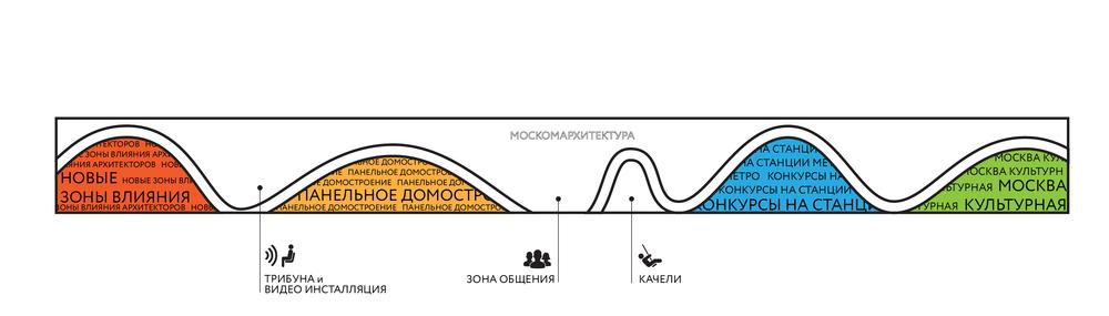 Functional scheme / Функцинальная схема