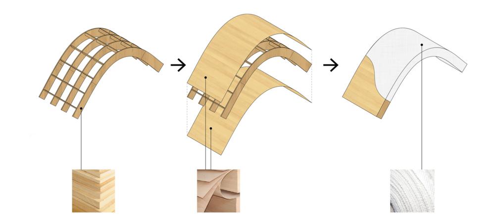 Structure scheme / Конструктивная схема