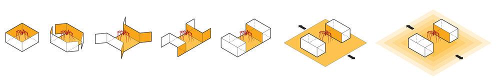 Principal diagram of the cluster development. Classic museum scheme inversion / Принципиальнаясхема создание кластера. Инверсия классической музейной культурной зоны