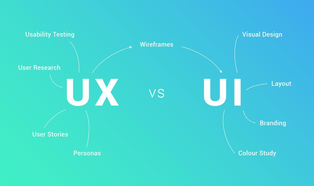 difference_ux_design_ui_design_02.jpg