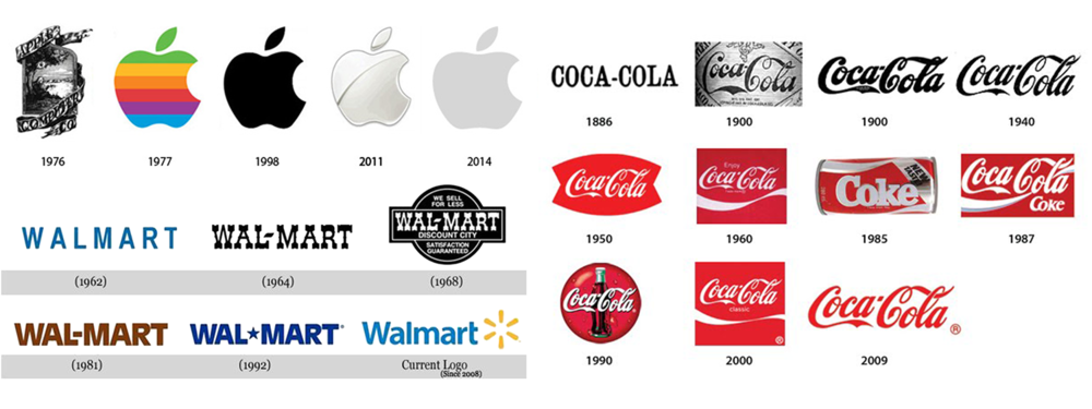 "While consistency is a great thing, sometimes you have to change to keep up with the times. After 1976, Apple kept the same ""apple"" icon to represent its company. Coca-Cola has undergone many changes, but they kept the basic typographic elements from 1900 and then adopted their trademark red in 1950. Walmart has almost has a completely different style every time, but they did a good job of keeping up with the design trends."