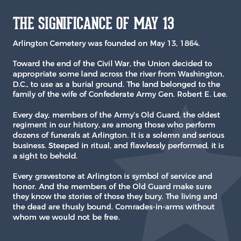 Children of Fallen Patriots Foundation - The Significance of May 13th