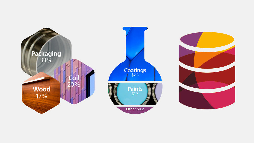 Paint me a picture . Graphics paired with imagery convey Valspar's industries and business segments while reporting its financials.