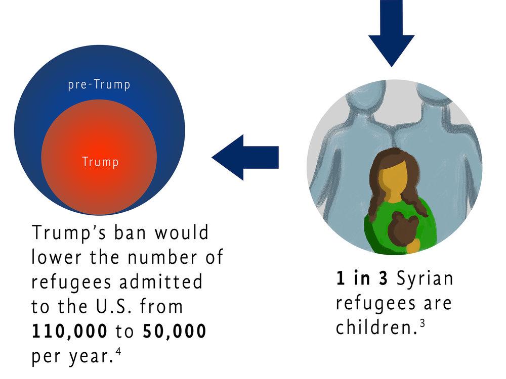 refugee-illustration-final-for-web_04.jpg