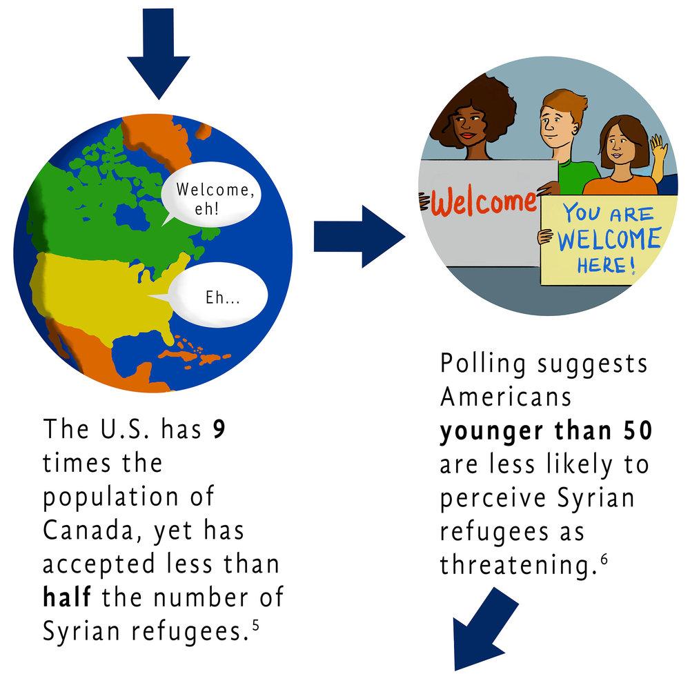 refugee-illustration-final-for-web_05.jpg