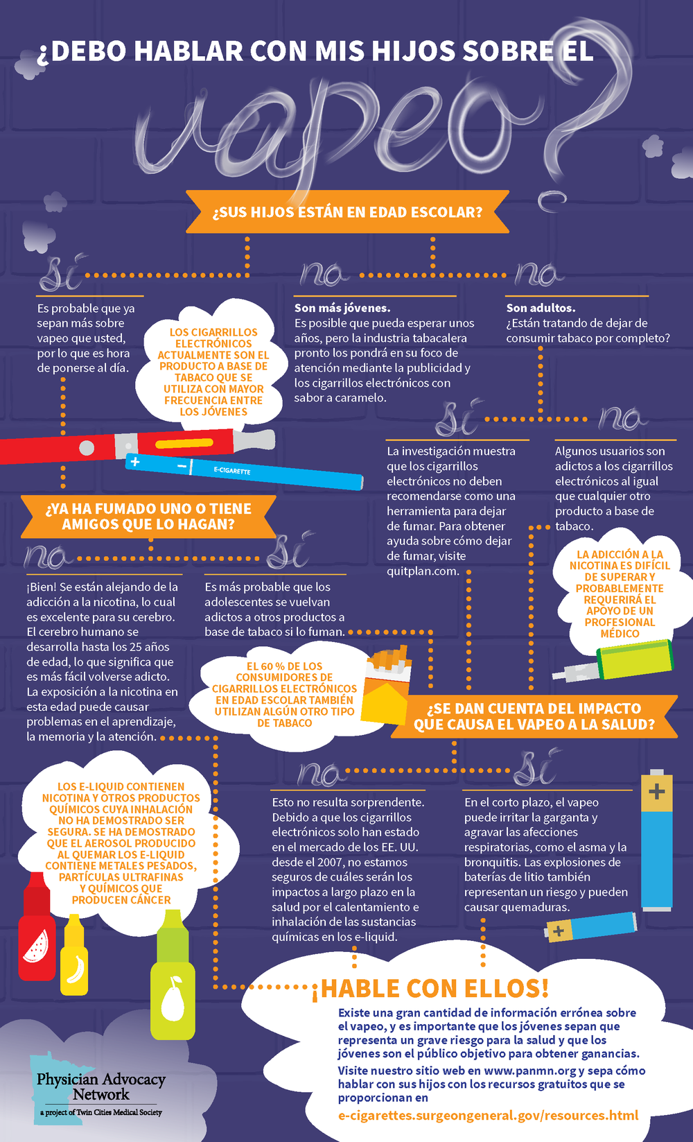 Talk to Kids about Vaping infographic - Spanish 1-3-18.png