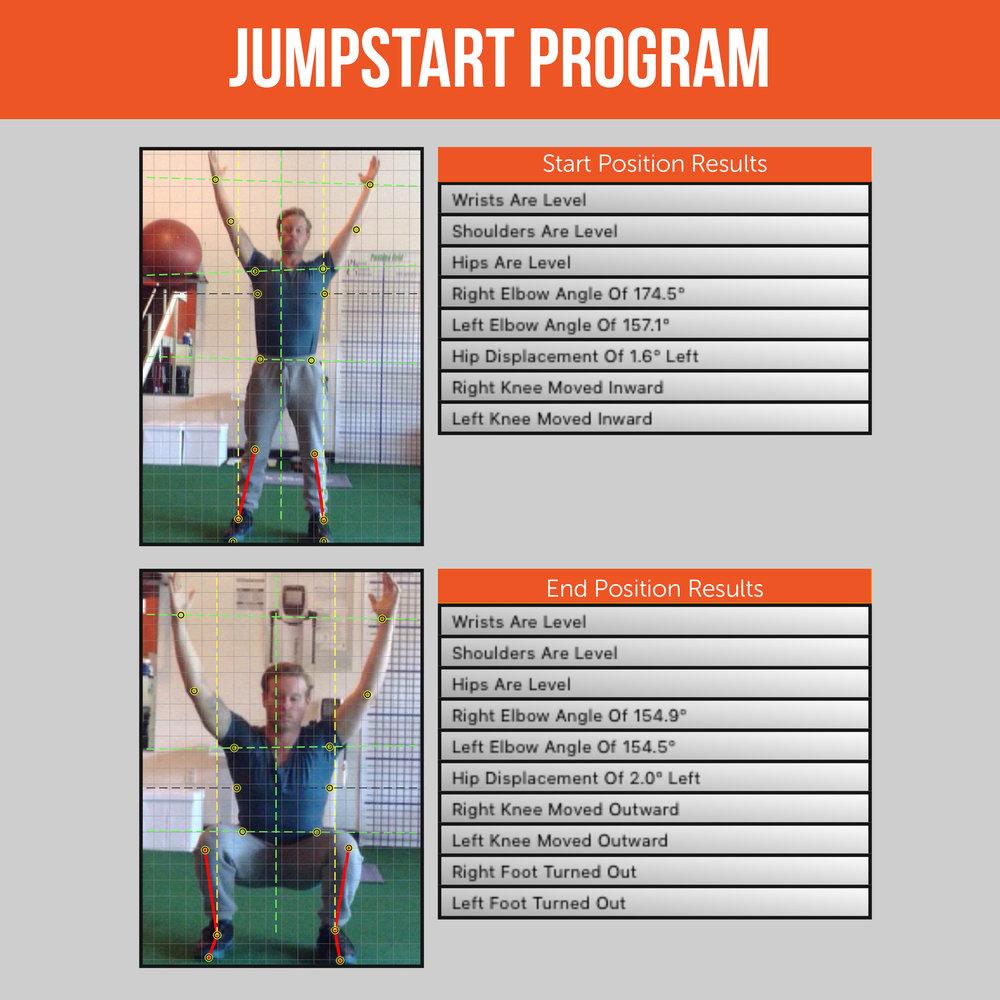 JumpStart Training Technology Program, Body Mechanix