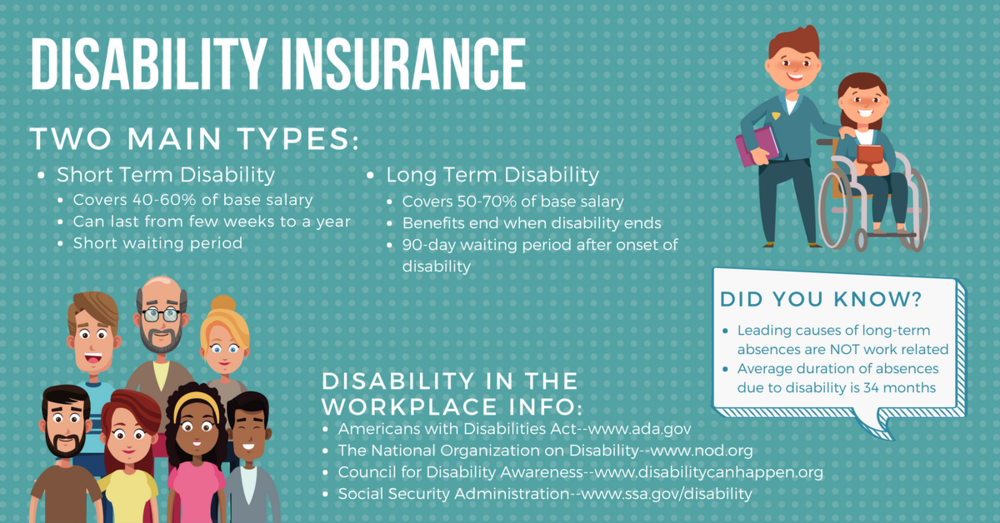 Disability Insurance infographic.png