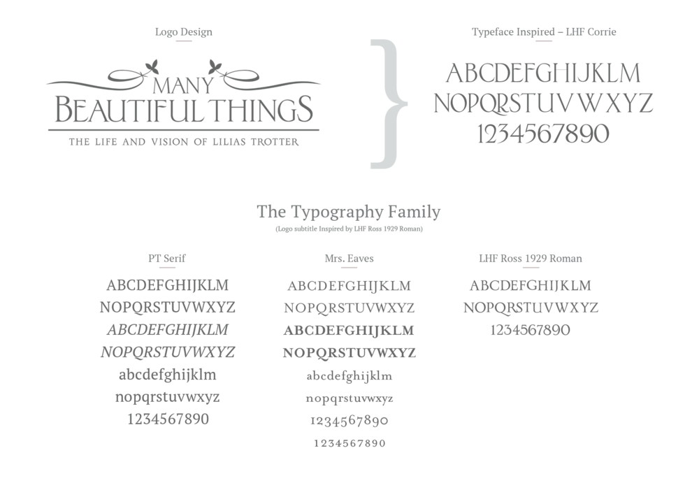 Many Beautiful Things type spread.png
