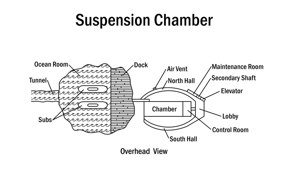 02-SuspensionChamber-diagram.jpg