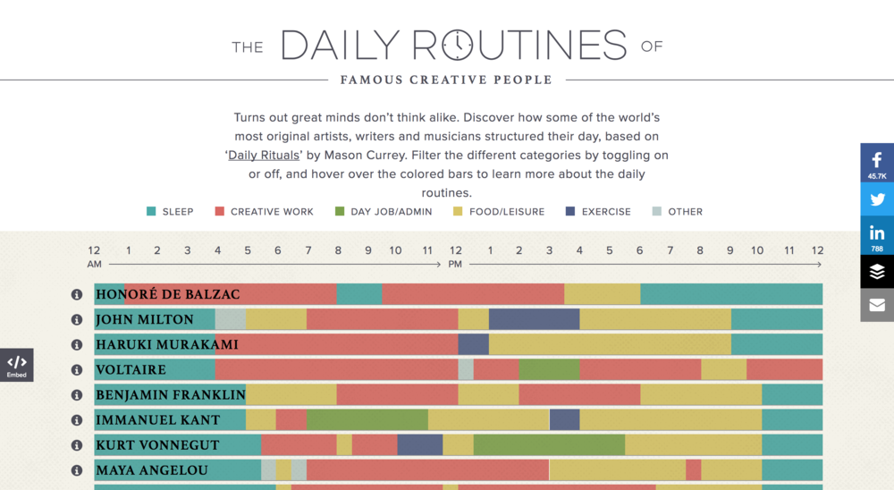1podio.com:site:creative-routines.png
