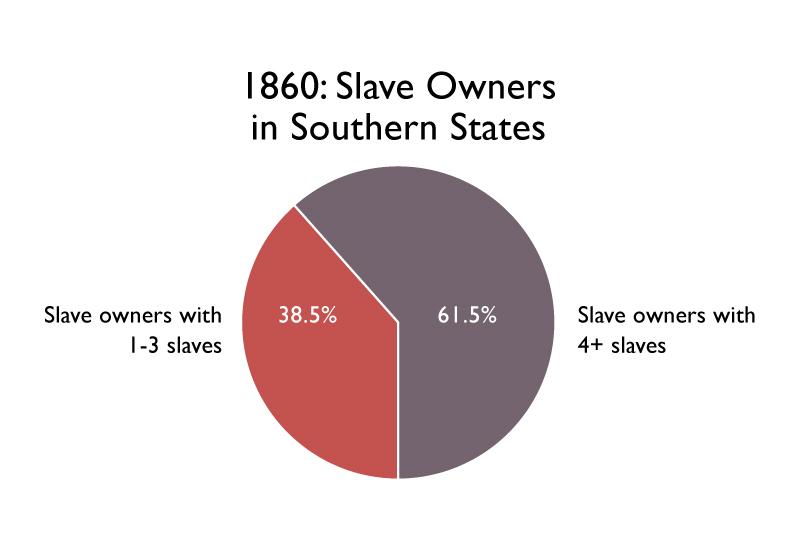 1860-Slave-Owners.jpg