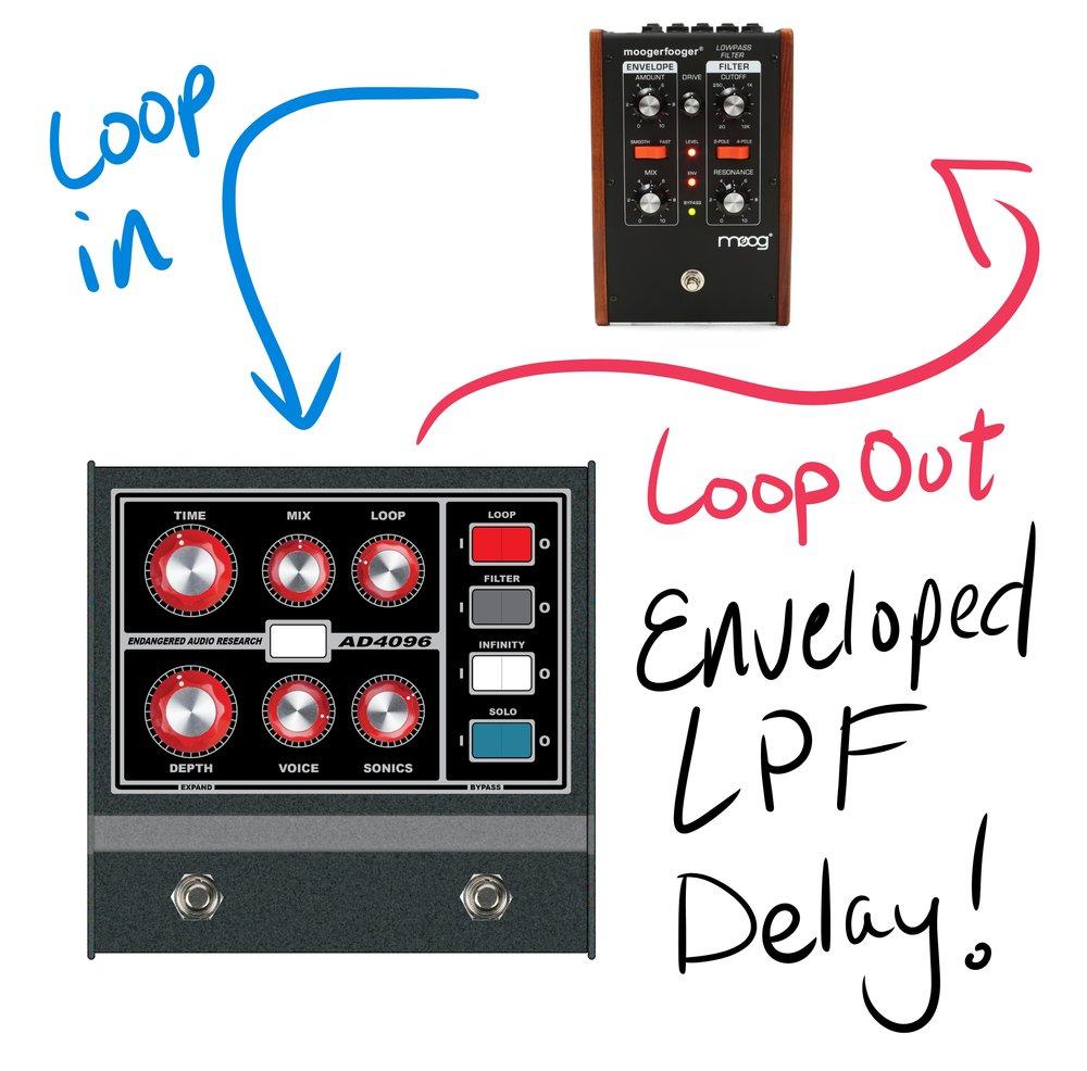 LPF delay.jpg