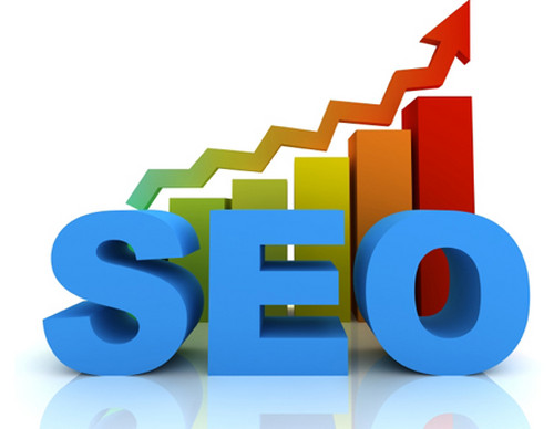 SEO Marketing Local Basic
