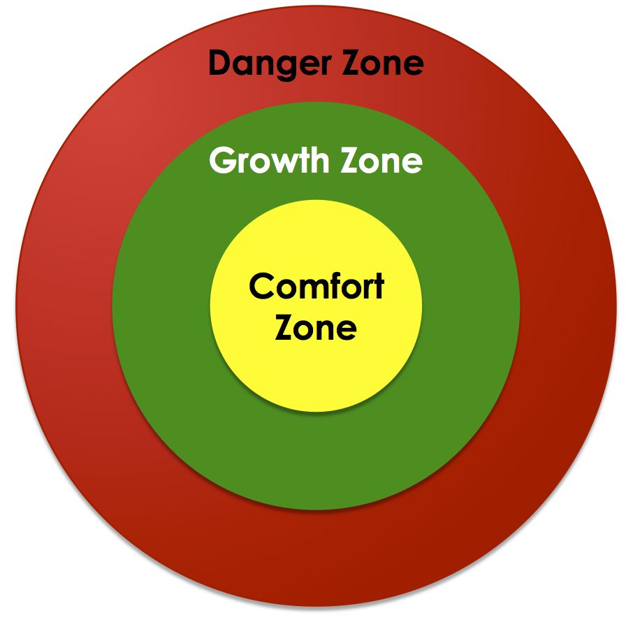 don't live like  maverick , stay out of the danger zone when exercising ( image source )