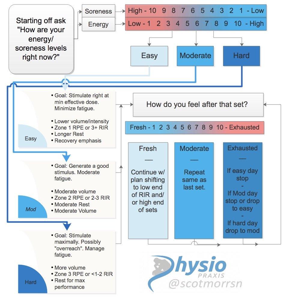 exercise approach.JPG