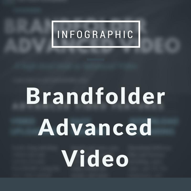 Brandfolder Advanced Video