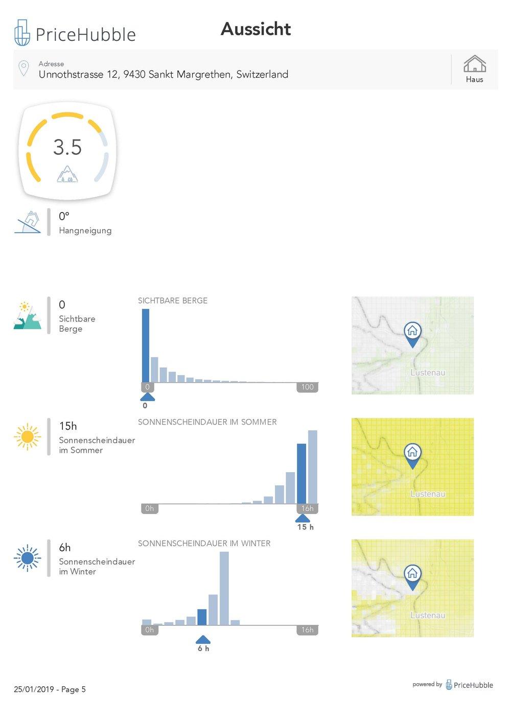 PriceHubble_Valuation_Report_House_Unnothstrasse_12_Sankt-Margrethen_2019-01-25-3_Seite_05.jpg