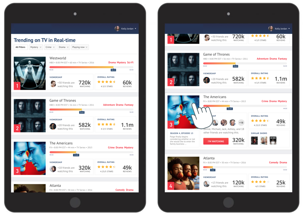 Real-Time Trending TV Shows Dashboard