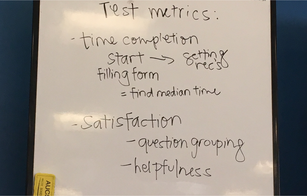 Some of the success metrics we defined during our meeting