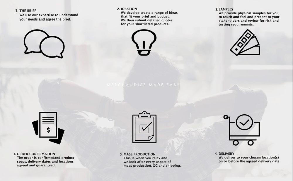 The Inck Process1.jpg