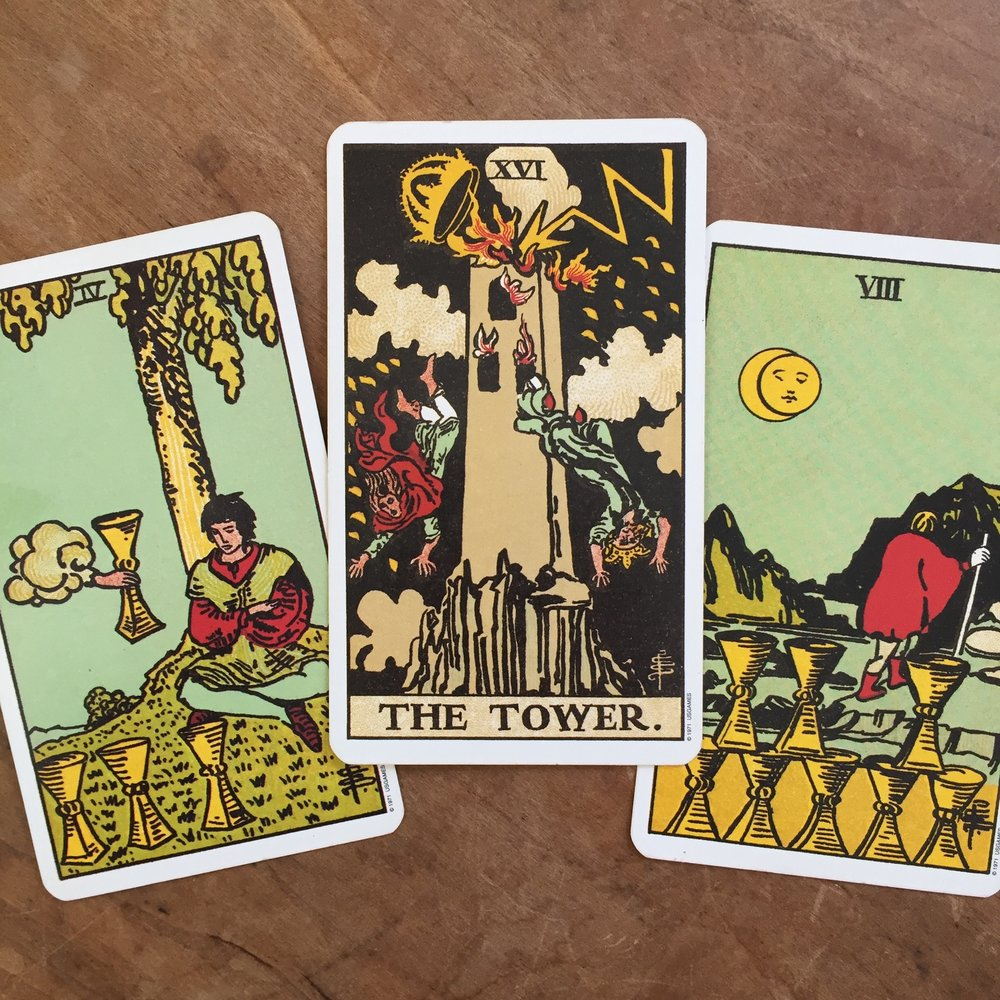 Tarot Reading with Rider Waite Cards