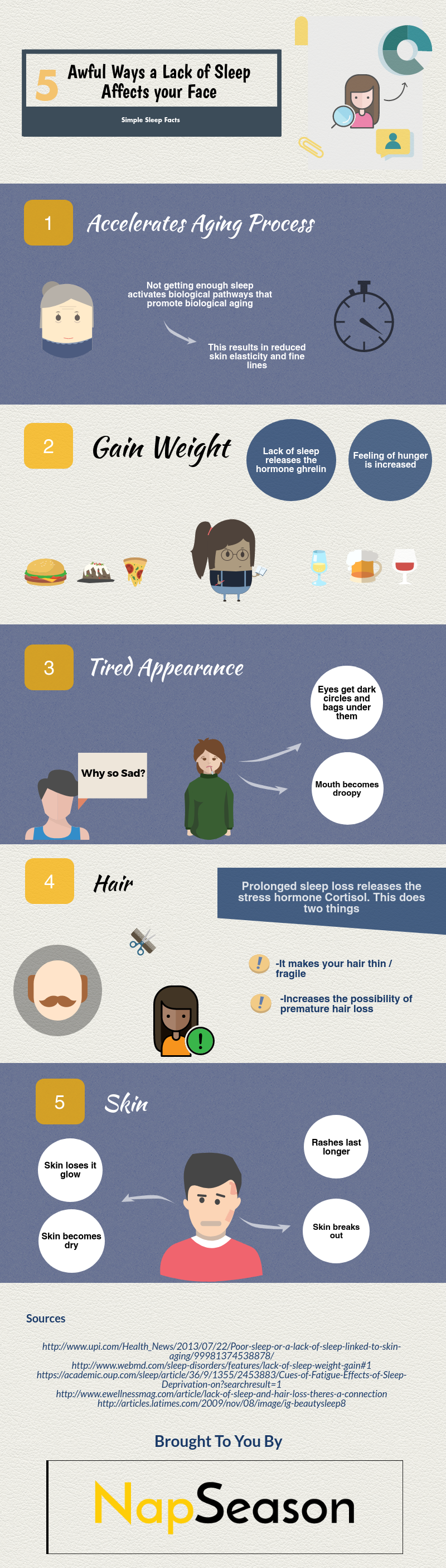 5 Awful Ways a Lack of Sleep Affects your Face.png