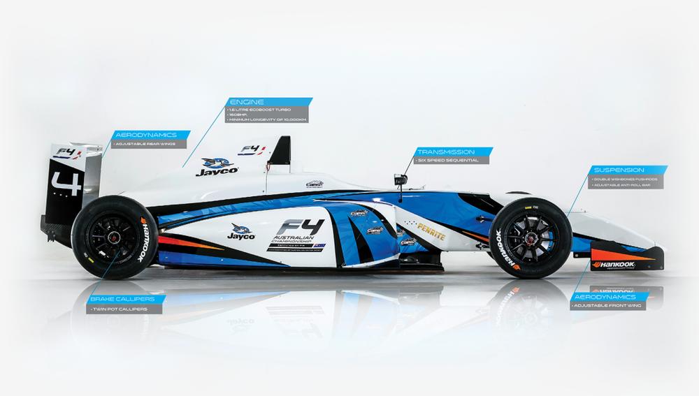 The FIA Formula 4 race car