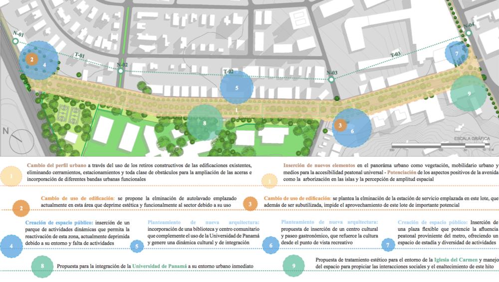 Acciones de intervención urbana