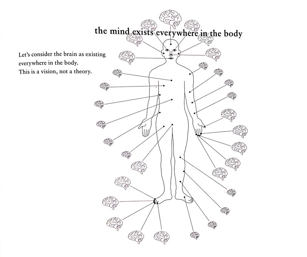 The mind and the body. Hara, K. Designing Design. P. 157. (2015)