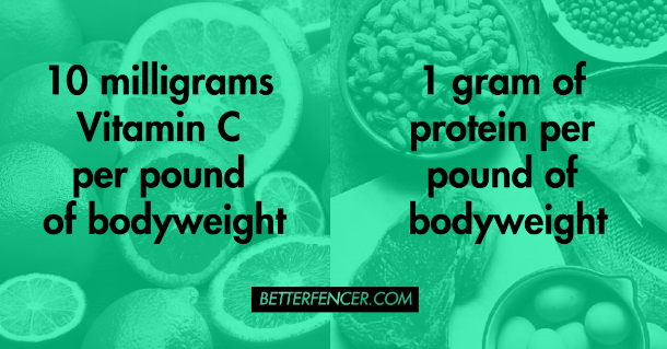 Vitamin C and Protein Recommendation Per Pound of Bodyweight For Fencing Injury Recovery