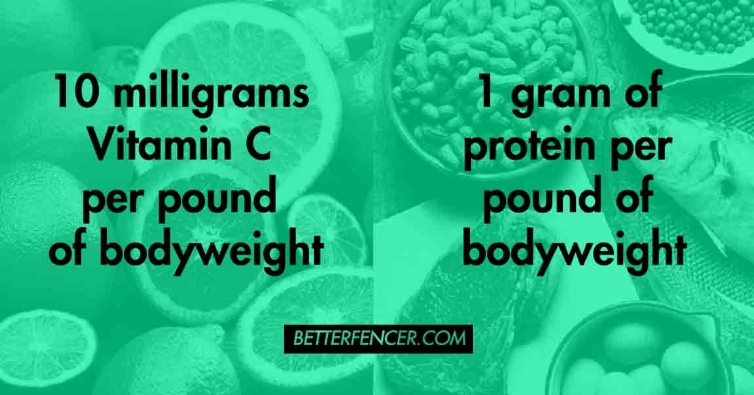 10 milligrams Vitamin C per pound of bodyweight | 1 gram of protein per pound of bodyweight