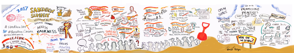2017 Sandbox Summit - Panorama graphic - Patricia Kambitsch