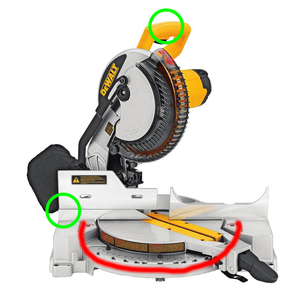 The green circles indicate where you should place your hands when making a cut. The red line outlines the area where you should not place your hands.