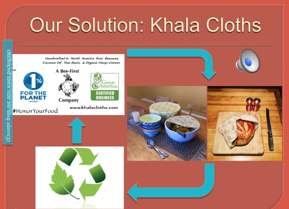The solution to single use plastic is Khala Cloths zero waste food wraps
