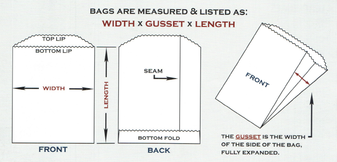 Measuring gusseted bags