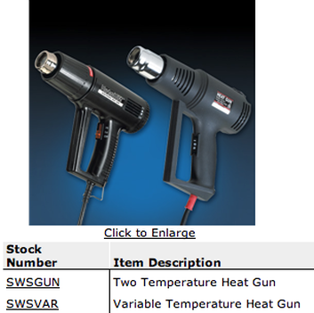 Heat guns for shrink wrapping