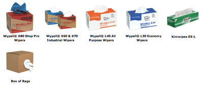 Wipes and Rags