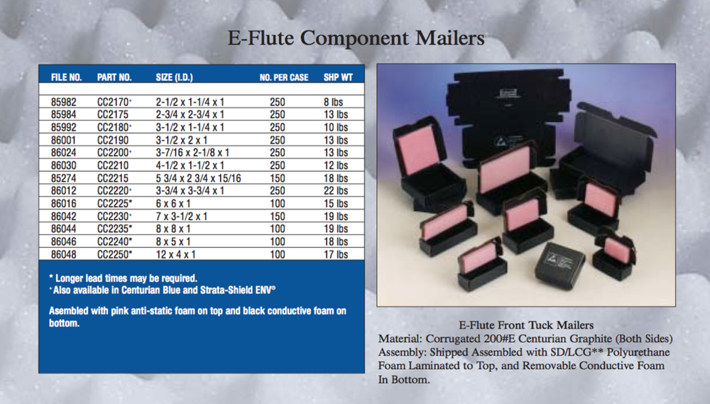 Black Conductive E Flute Corrugated small part computer component mailers shippers with foam.