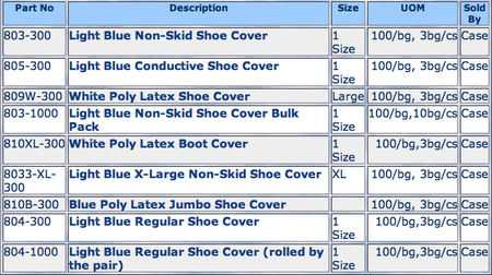 Shoe cover part # size chart