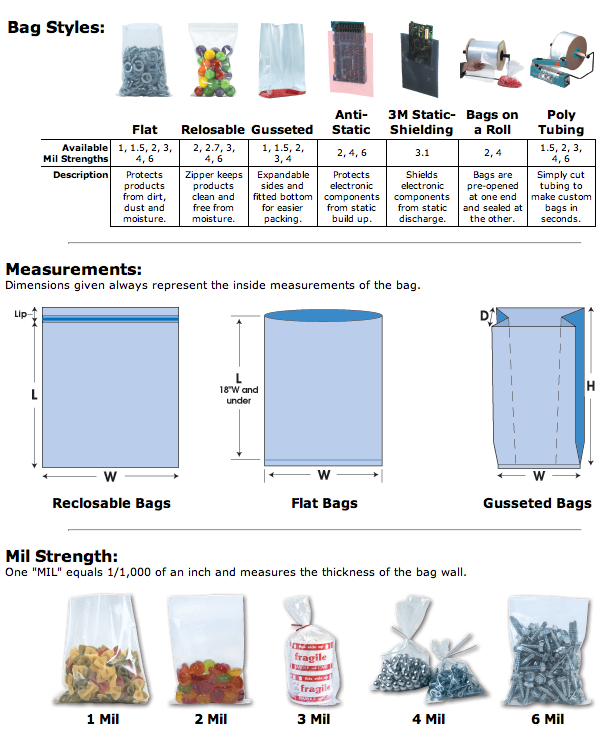 Plastic bag styles thickness of bags and how to measure a bag