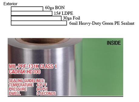 Mil-PRF-131k Class 1 7.9mil Green nylon foil milspec military barrier rollstock Mil-DTL-117 Type 1, Class E, Style 1