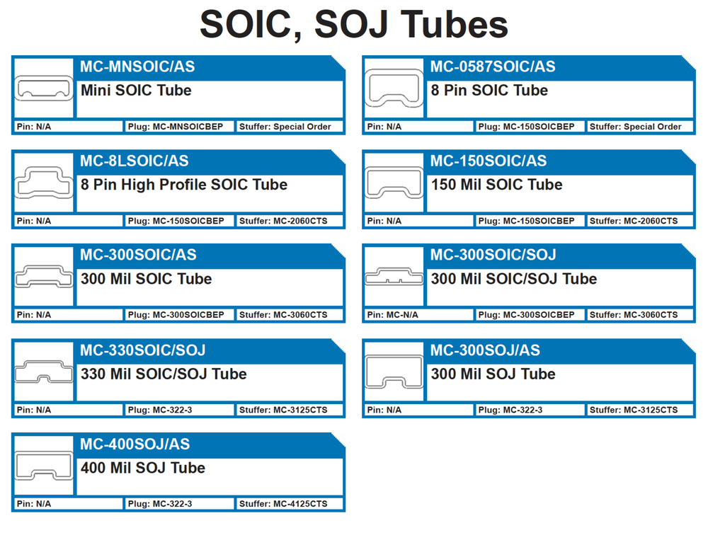 SOIC, SOJ TUBES   MC-0587SOIC/AS 8 Pin SOIC - MC-1500SOIC/AS 150 Mil SOIC - MC-300SOIC/AS 300 Mil SOIC - MC-300SOIC/SOJ 300 Mil SOIC/SOJ -  MC-300SOJ/AS 300 Mil SOJ  MC-330SOIC/SOJ 330 Mil SOIC/SOJ - MC-400SOJ/AS 400 Mil SOJ - MC-8LSOIC/AS 8 Lead SOIC - MC-MNSOIC/AS Mini SOIC  Clear plastic tubes for shipping semiconductor integrated chips. Custom black conductive tubes for long term storage. Minimum order quantity applies.  8SOIC, 150SOIC, 200SOIC, 300SOIC, 300SOJ, 330SOIC, 400SOJ, 8SOIC. MC-300SOIC/AS, MC-400SOJ/AS, MC-150SOIC/AS Plugs: MC-MNSOICBEP, MC-150SOICBEP, MC-300SOICBEP, MC-322-3 Pins: N/A Tube Stuffers: MC-2060CTS, MC-3060CTS, MC-3125CTS, MC-4125CTS
